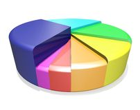 3d Multicolored Pie Chart. 3d render of a multicoloured pie chart on a white background vector illustration