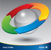 3D PDCA vector. 3D system circle vector 4 pie Stock Image