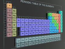 3D Periodic Table. Mendeleev Table on wall in laboratory Royalty Free Stock Image