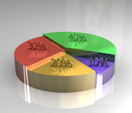 3d pictograph of pie chart Royalty Free Stock Image