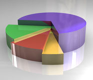 3d pictograph of pie chart. 3d made pictograph of pie chart Stock Photos