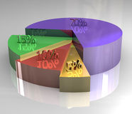 3d pictograph of pie chart Royalty Free Stock Photos
