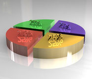 3d pictograph of pie chart Royalty Free Stock Images