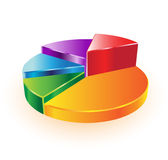 3D pie chart Stock Photos