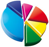 3D pie chart stock illustration