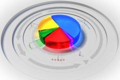 3D pie chart Stock Images