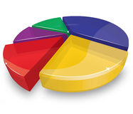 3D pie chart. Colorful three dimensional pie chart Stock Images