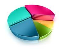 3D pie chart stock illustration