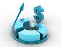 3d pie chart graph Dollar & uparrow. A colorful 3d pie chart graph Dollar & uparrow Royalty Free Stock Photo
