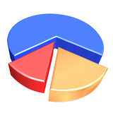 3D pie grapg. 3 pieces 3D pie graph on white background Stock Images