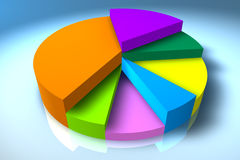 3d pie graph. With different colored segments Stock Photo