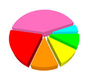 3d pie graph. With different colored segments Royalty Free Stock Photography