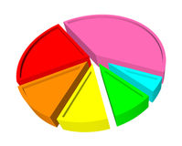 3d pie graph with different colored. Segments Stock Photography