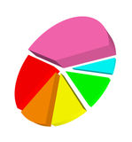 3d pie graph with different colored. Segments Stock Photo
