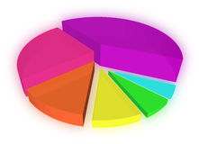 3d pie graph with different colored segments. On white Stock Image