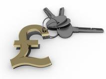 3d pound keys. Over a white background Royalty Free Stock Photos