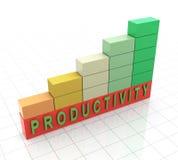 3d productiviteits propgress staven Stock Afbeelding