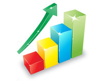 3D Progress Bar graph vector. A 3D bar graph in progress form with wising arrow showing continuous progress Royalty Free Stock Photography