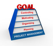 3d project management pyramid Stock Photography