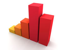 3D red bar chart. Red 3D clustered bar chart on white background Royalty Free Stock Image