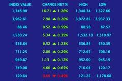 3d rendem o gráfico do mercado de valores de acção Foto de Stock Royalty Free