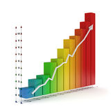 3d rendered financial graph. 3d rendered rainbow colored financial graph showing strong growth all the way up vector illustration
