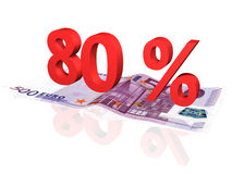 3d Rendered Percentage On Euro Banknote Royalty Free Stock Images