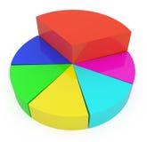 3d rindió el gráfico de sectores Imagenes de archivo