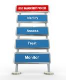 3d risk management. 3d render of risk management process Stock Images
