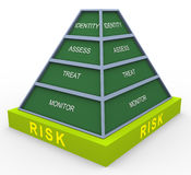 3d risk pyramid. 3d render of risk pyramid Stock Photo
