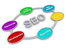 3D SEO Diagram with Words Stock Photo