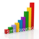 3d site ranking progress bars Stock Images