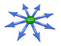 3d social media arrow Royalty Free Stock Image
