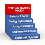 3d strategic planning process Stock Photography