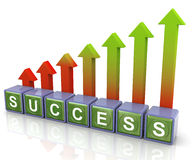 3d success arrows. 3d growing arrows with reflective text box of 'success Royalty Free Stock Photos