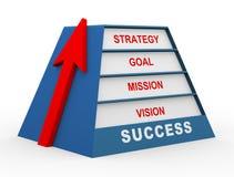 3d success pyramid Royalty Free Stock Image