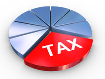 3d tax pie chart Stock Photography