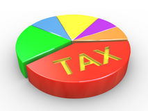 3d tax pie chart. 3d Illustration of pie chart with word tax Royalty Free Stock Images