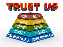 Free 3d Trust Us Concept Pyramid Stock Images - 29204914