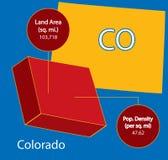 3D Vector grafische de kaartinfo van Colorado Stock Afbeelding