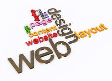 3d Wordcloud do projeto de Web Fotografia de Stock
