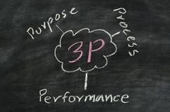 3p na blackboard zdjęcie stock