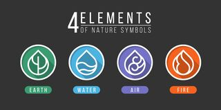 Free 4 Elements Of Nature Symbols Earth Water Air And Fire With Simple Border Line Water Drop Icon In Circle Sign Style Vector Design Royalty Free Stock Photo - 186980815