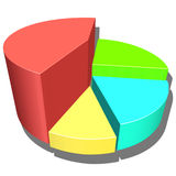4 pieces 3D pie graph. On white background Stock Images