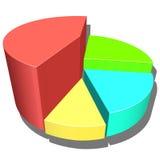 4 pieces 3D pie graph Stock Images