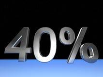 40 por cento Fotografia de Stock