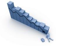 5个经济情况统计 库存图片