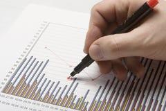5 графиков документа Стоковая Фотография RF