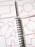 5 тетрадей раскрывают Стоковая Фотография