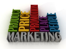 5 P'S Of Marketing. Conceptual view Stock Image